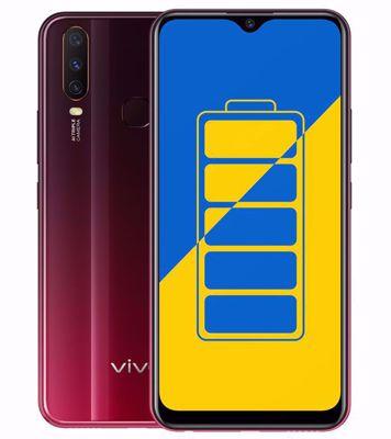 Vivo Y15 2019 (4 GB/64 GB) Red Colour
